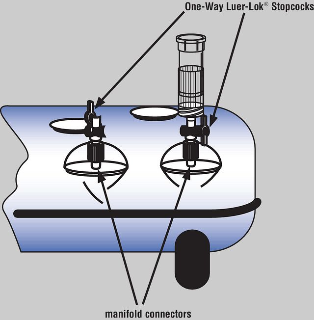 Detail of the Vac-Man® Laboratory Vacuum Manifold, showing the One-Way Luer-Lok® Stopcocks and manifold connectors.